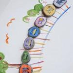 Jugar con piedras: una locomotora con vagones